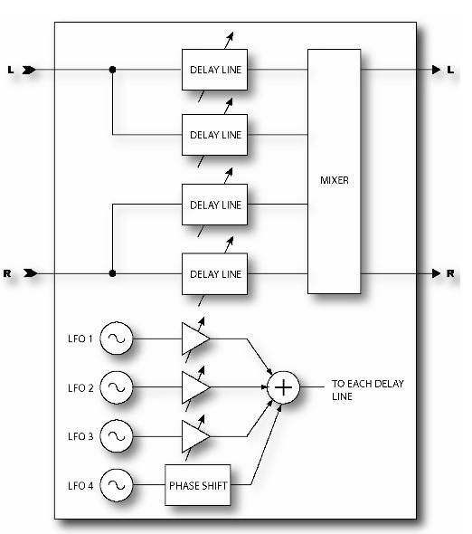 File:Quad Chorus block.jpg - Fractal Audio Wiki