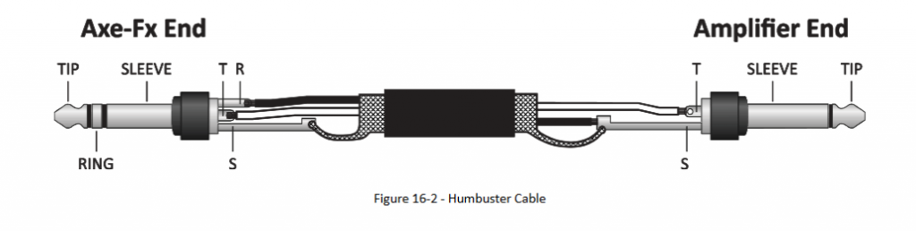 Whats The Best Quality Humbuster Cables