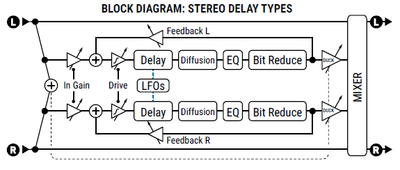 File:Delay block - Stereo.PNG