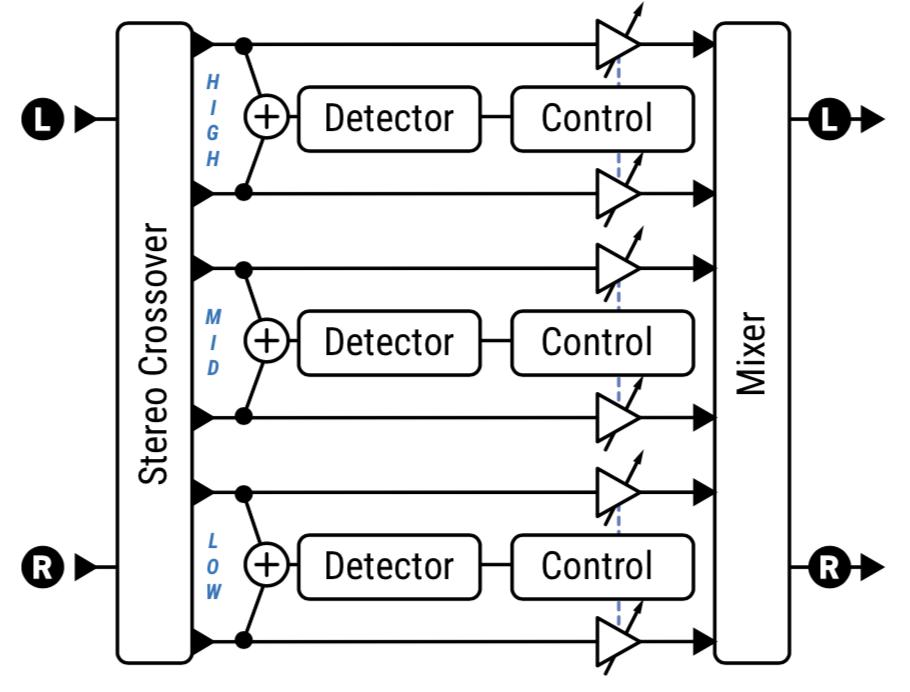 file:multiband compressor block png