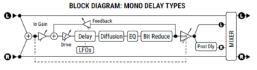 Delay block - Mono.PNG