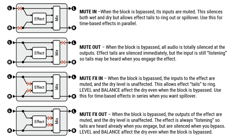 File:Bypass modes.png